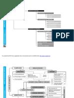 Estructura de Instrumentos1