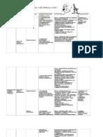 31410098 Planificacion Tema Estaciones Del Ano Copia