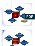 MN S2 Definición, utilidad y método de la investigación de operaciones