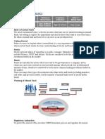 Basics of Mutual Funds