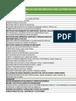 Anexos Cuarta Entrega (Funciones Empleados)