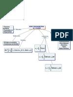 Serie Trigonom de Fourier