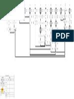 Diagrama de Operaciones - Brazo Hidráulico