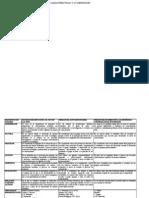Caracteristicas y Su Definici n.5