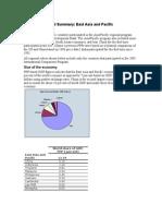 ICPregionalsummaries_EAP