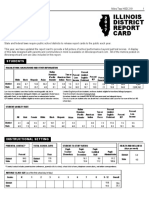 Niles Township High School District 219 Illinois School Report Card
