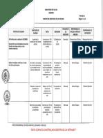 DG-MAT-001-VER-1 Objetivos de la calidad de una entidad del estado