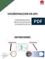 Viciorefraccion en Aps