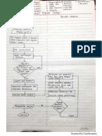Flowchart Pembuatan Paspor Online