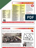 Formula 1 Circuit Guide