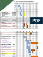 14.2FINAL 2014 SBFP Gantt Chart.xlsx