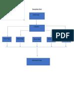 task 7 - structure diagram