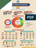 Infografis Anggaran Pendidikan v7.3 AR