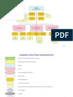 Organigramma_ambiente
