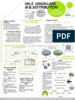 Food Processing Technology Poster