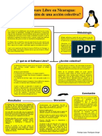 Software Libre en Nicaragua (versión gráfica)