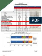CO Demographics 071510 RR