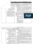 Consti I Case Matrix_Draft3