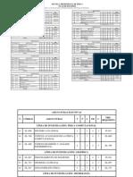 Plan de Estudios Física UNIVERSIDAD NACIONAL DEL CALLAO  2017