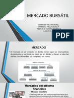 Mercado Bursátil-eusebio Caballero Olivella