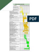 Cronograma Fabricación de Puente