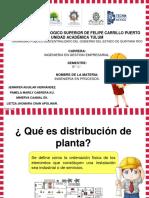 Distribucion de Planta Por Producto.