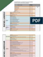 Guatemala Resumen Por Universidad Privada Con Detalle Del Num. Fac. Carre. Pre y Postgrado