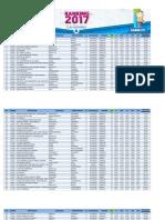 Ranking Icfes Calendario a 2017ponderado