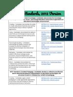 standards   artifacts  1