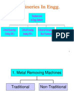 Application of El & Ee in Industry