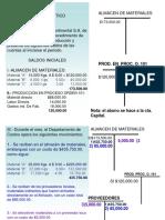 Costos Por Órdenes de Producción