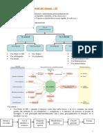 Farmacologia appunti (1)