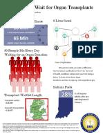 infographic draft bullitt and faulkner 5
