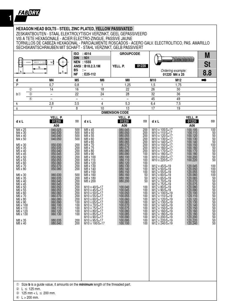 21mm Gedore Carolus Schlagschrauber Steckschlüssel Nuß 6-kant aus dem 5540 Set