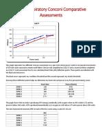 cardiorespiratory conconi comparative assessments