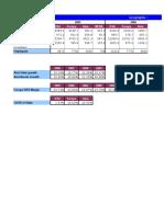 1504953518_sample Google Inc Valuation