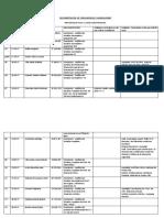 Equivalencias y Asimpep17 Pep