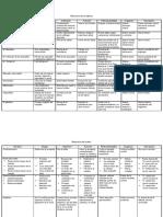 tablademusculos1-091013121404-phpapp02.pdf