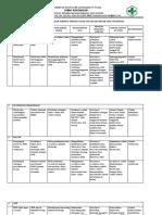 6.1.1.6 Bukti-bukti Inovasi PDCA