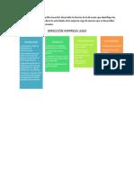 Desarrollar Una Gráfica SmartArt Direccion y Control- Colaborativa