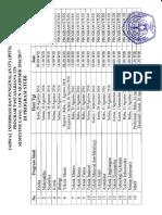 IPITS-prodi-gasal-20162017.pdf
