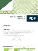 Activiades Logistica y Cad.