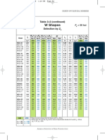 Table_3-2_pp_16-17.pdf