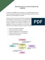ANÁLISIS COMPETITIVO DE LAS CINCO FUERZAS DE PORTER.docx