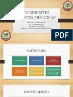 Corrientes Epistemológicas