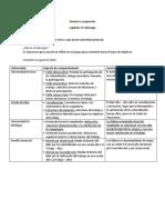 Examen y Respuestas CAP 17 Liderazgo