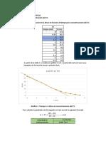 RESULTADOS Sedimentacion Metodo Grafico