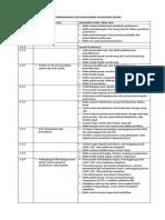 Dokumen Bab 2 Akreditasi