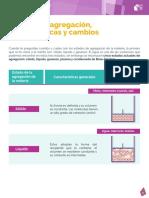 9_Estados_de_agregacion.pdf