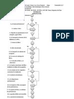 Diagrama de Flujo. Sistema de Manufactura